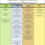 13-й Международный Экуминический Форум